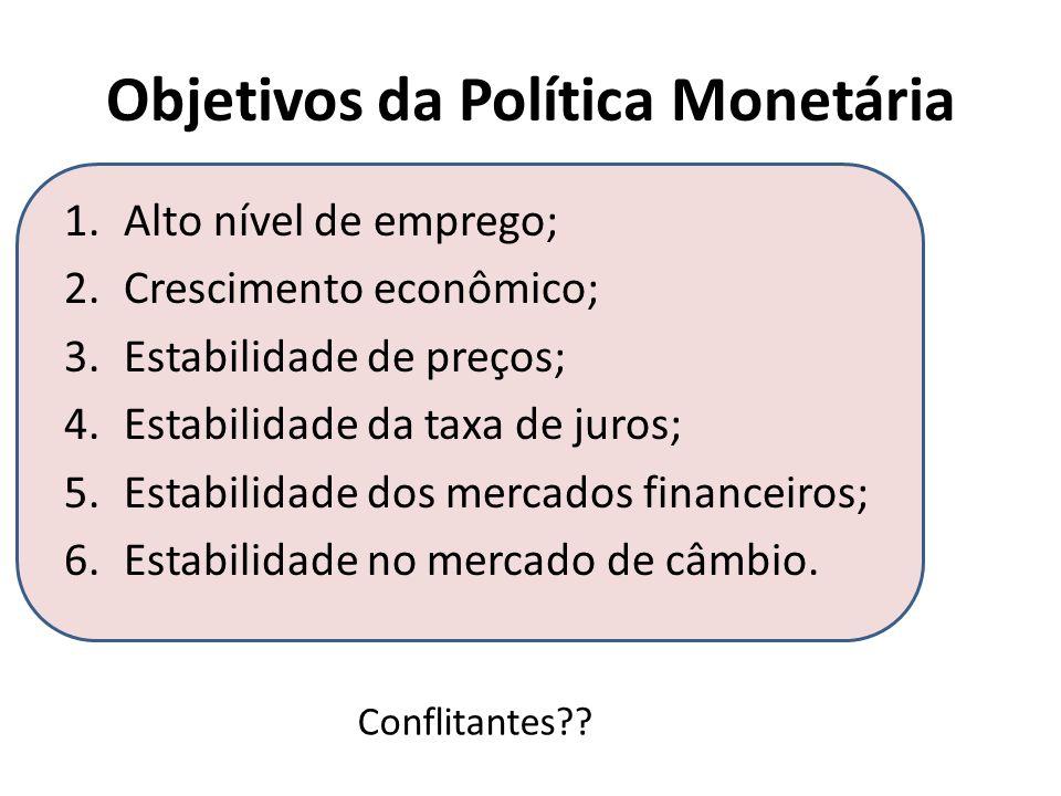 Objetivos da Política Monetária