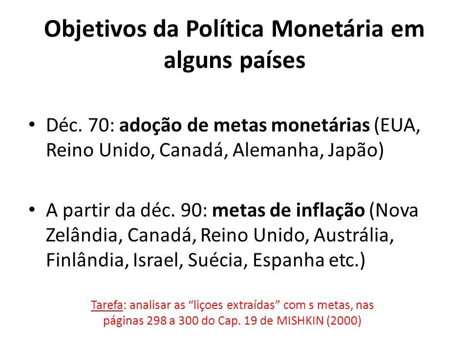 Objetivos da Política Monetária em alguns países