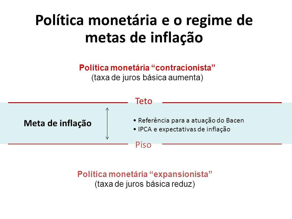 Política monetária e o regime de metas de inflação