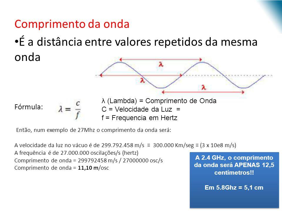 A 2.4 GHz, o comprimento da onda será APENAS 12,5 centímetros!!