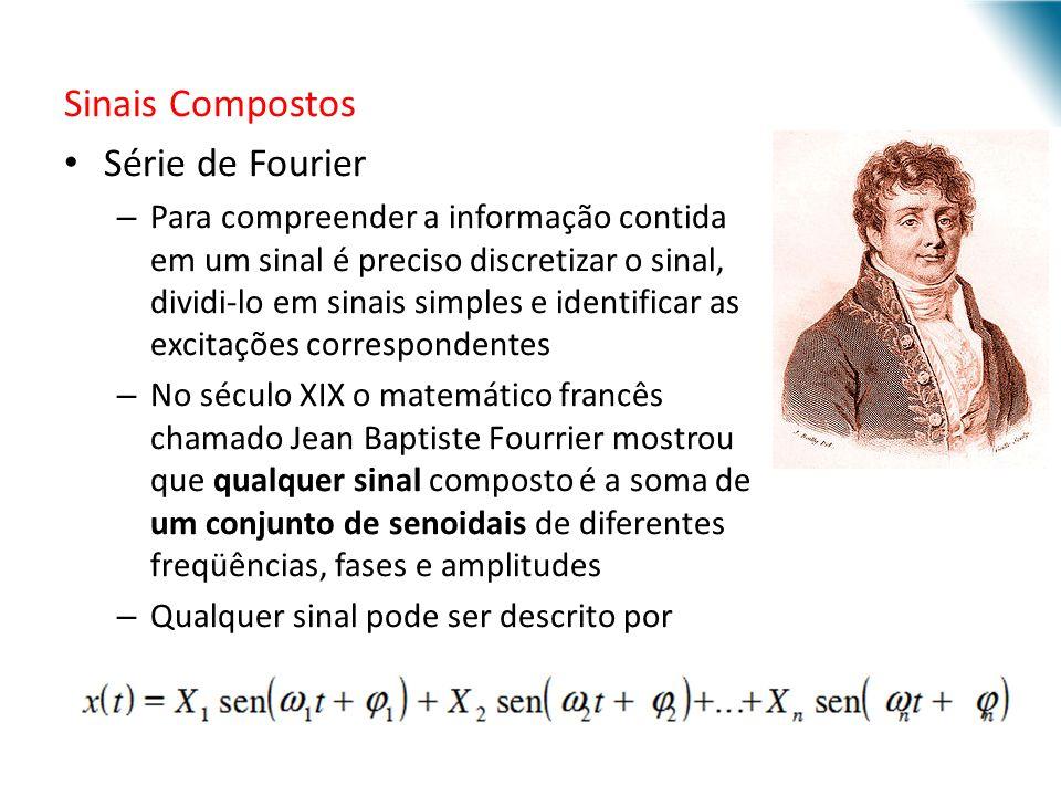 Sinais Compostos Série de Fourier