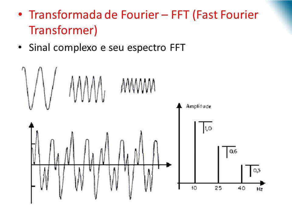 Transformada de Fourier – FFT (Fast Fourier Transformer)