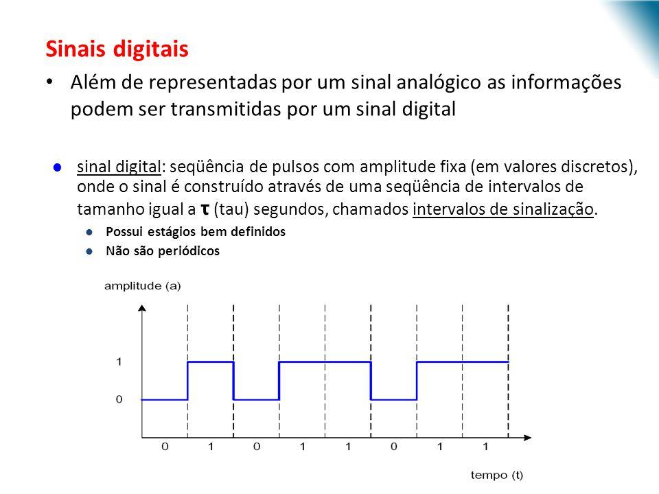 Sinais digitais Além de representadas por um sinal analógico as informações podem ser transmitidas por um sinal digital.