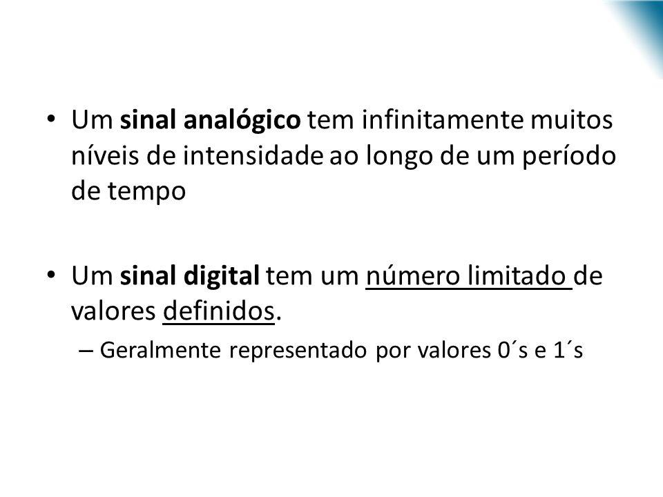 Um sinal digital tem um número limitado de valores definidos.