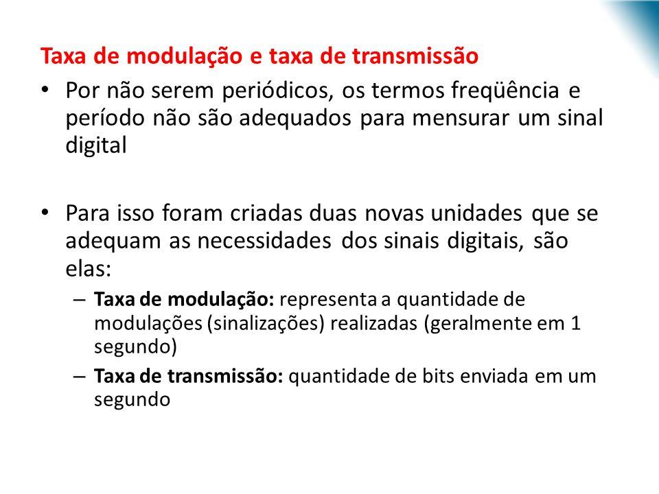 Taxa de modulação e taxa de transmissão