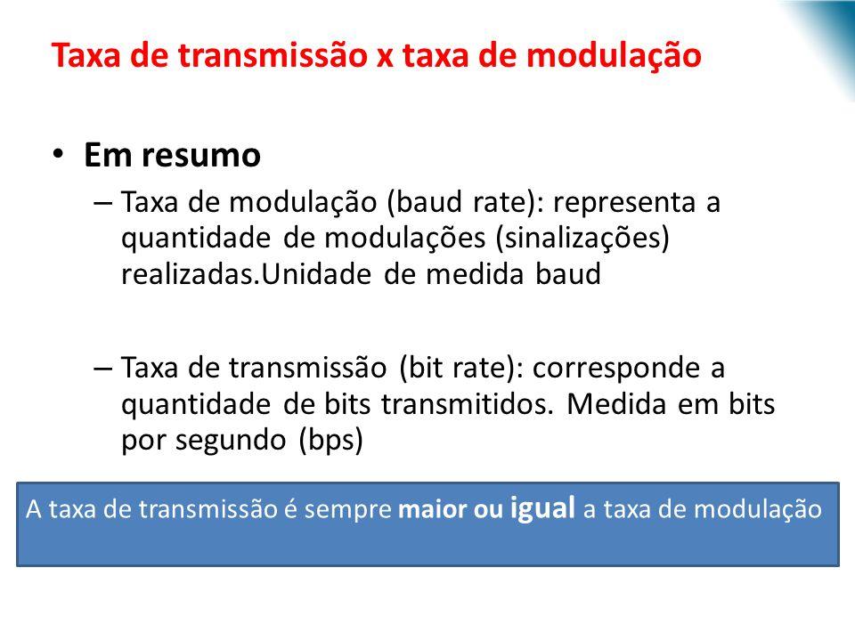 Taxa de transmissão x taxa de modulação Em resumo