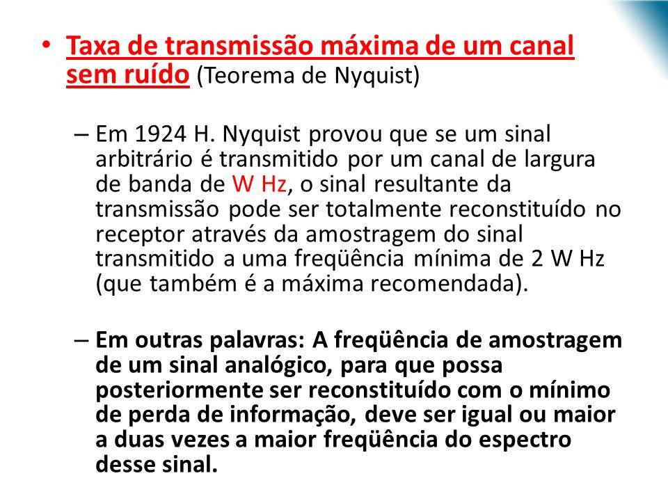 Taxa de transmissão máxima de um canal sem ruído (Teorema de Nyquist)