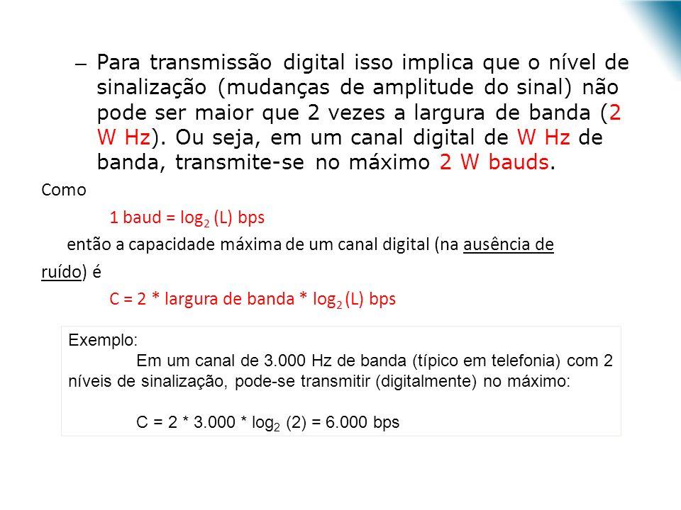 Para transmissão digital isso implica que o nível de sinalização (mudanças de amplitude do sinal) não pode ser maior que 2 vezes a largura de banda (2 W Hz). Ou seja, em um canal digital de W Hz de banda, transmite-se no máximo 2 W bauds.