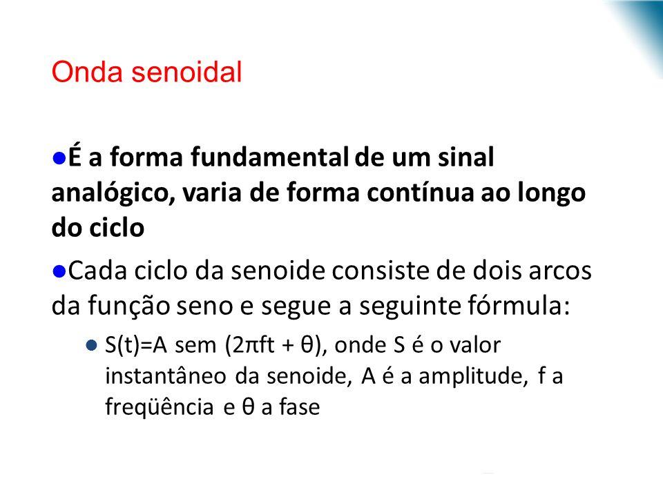 Onda senoidal É a forma fundamental de um sinal analógico, varia de forma contínua ao longo do ciclo.