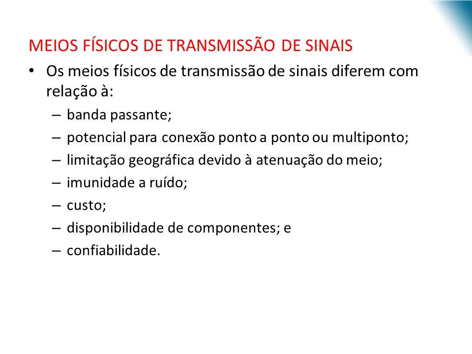 MEIOS FÍSICOS DE TRANSMISSÃO DE SINAIS