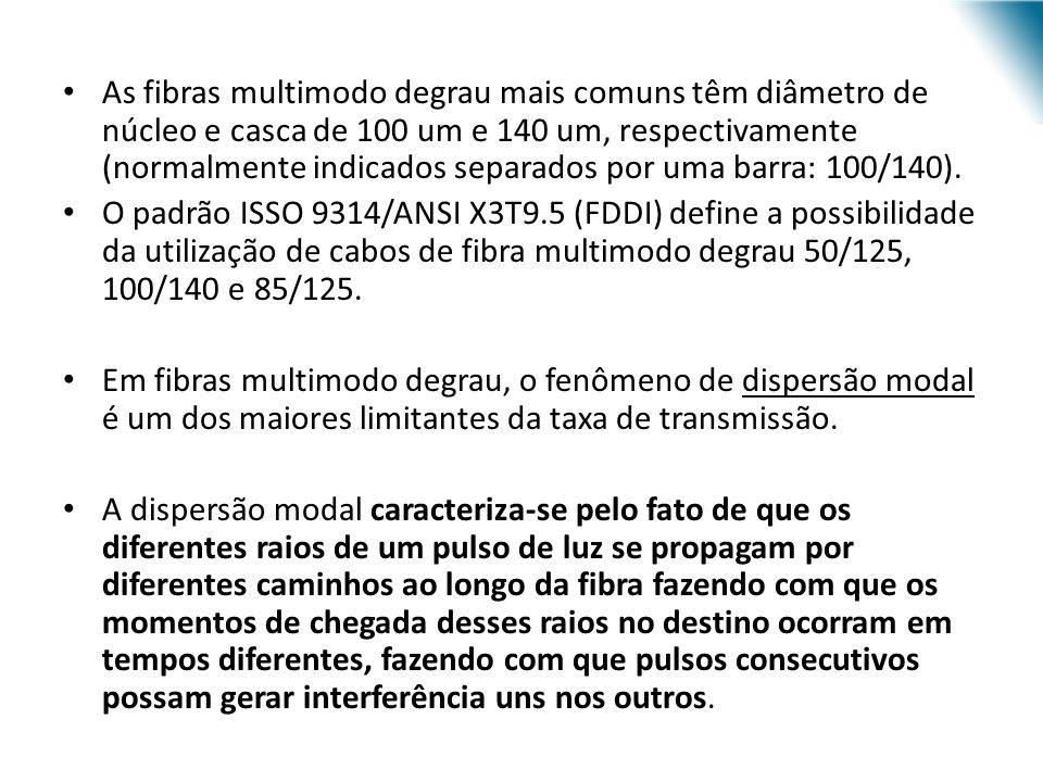 As fibras multimodo degrau mais comuns têm diâmetro de núcleo e casca de 100 um e 140 um, respectivamente (normalmente indicados separados por uma barra: 100/140).