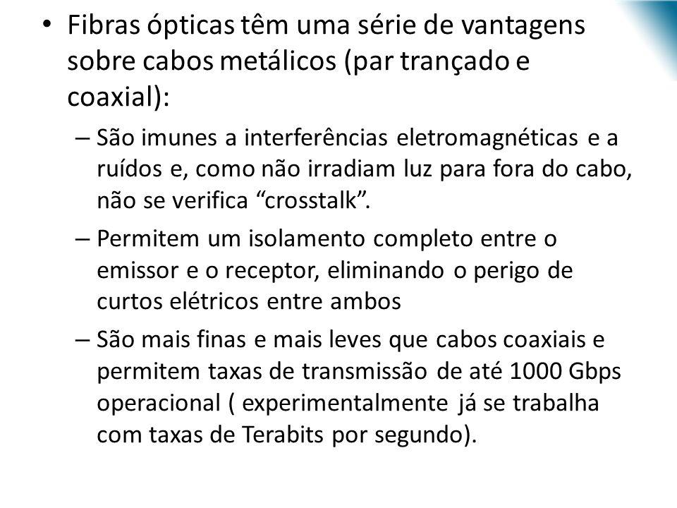 Fibras ópticas têm uma série de vantagens sobre cabos metálicos (par trançado e coaxial):