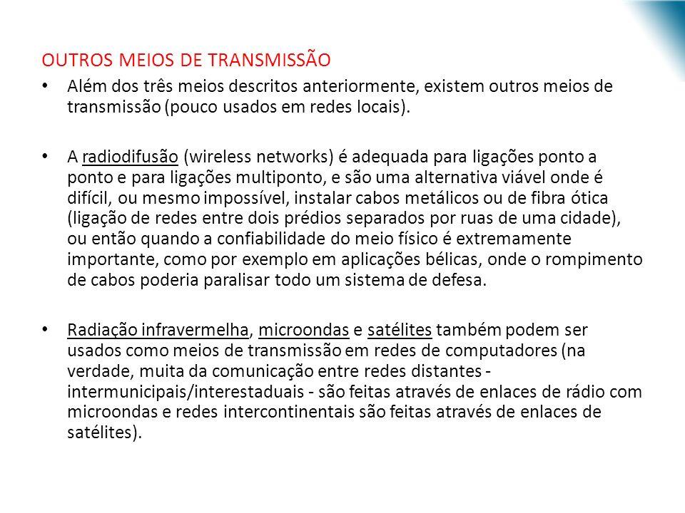 OUTROS MEIOS DE TRANSMISSÃO