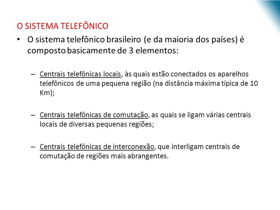 O SISTEMA TELEFÔNICO O sistema telefônico brasileiro (e da maioria dos países) é composto basicamente de 3 elementos: