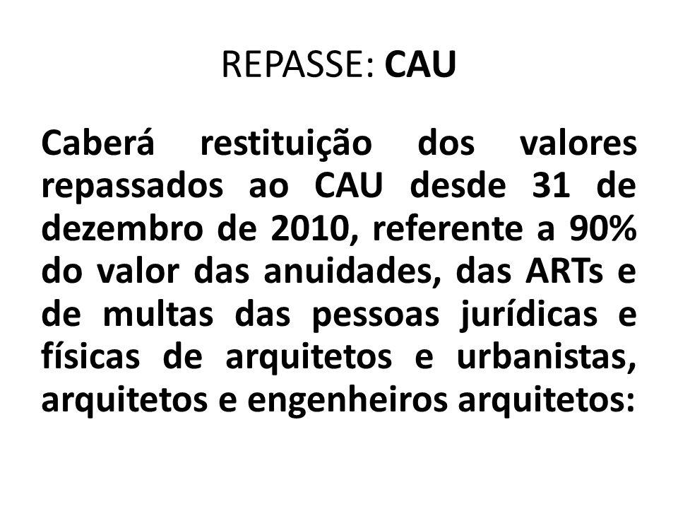 REPASSE: CAU