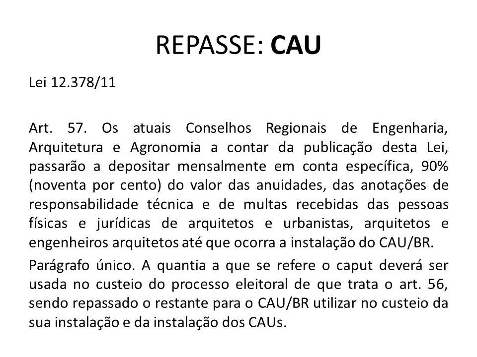 REPASSE: CAU Lei 12.378/11.