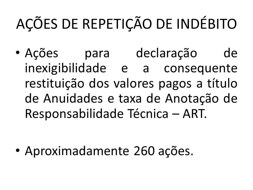 AÇÕES DE REPETIÇÃO DE INDÉBITO