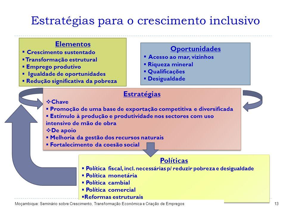 Estratégias para o crescimento inclusivo