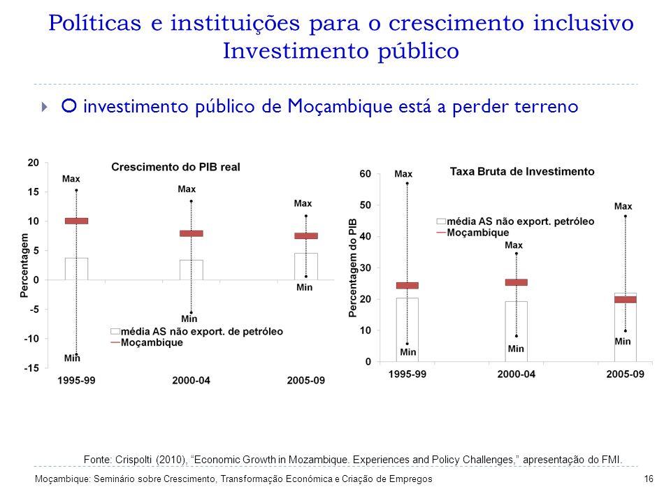 Políticas e instituições para o crescimento inclusivo Investimento público