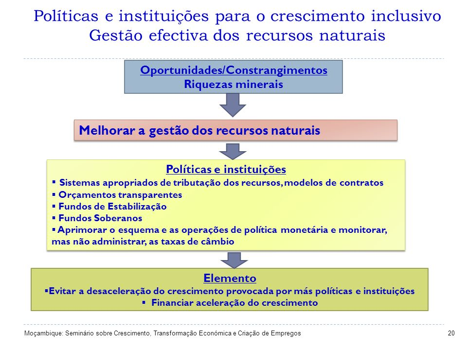 Políticas e instituições para o crescimento inclusivo Gestão efectiva dos recursos naturais