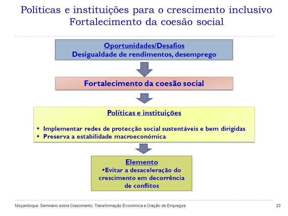 Políticas e instituições para o crescimento inclusivo Fortalecimento da coesão social