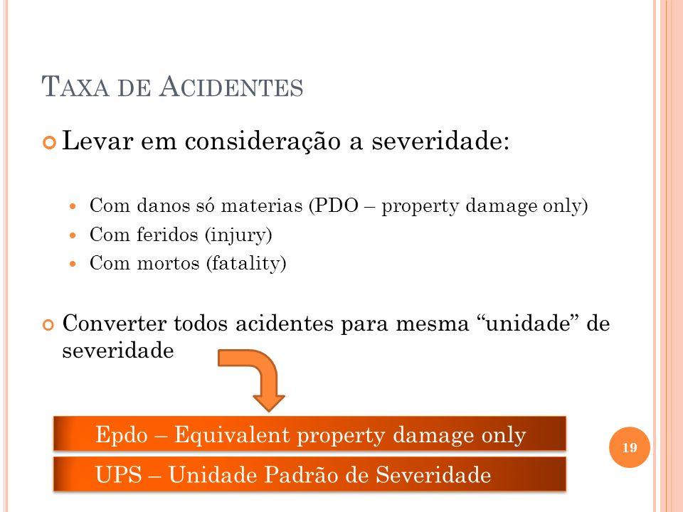 Taxa de Acidentes Levar em consideração a severidade:
