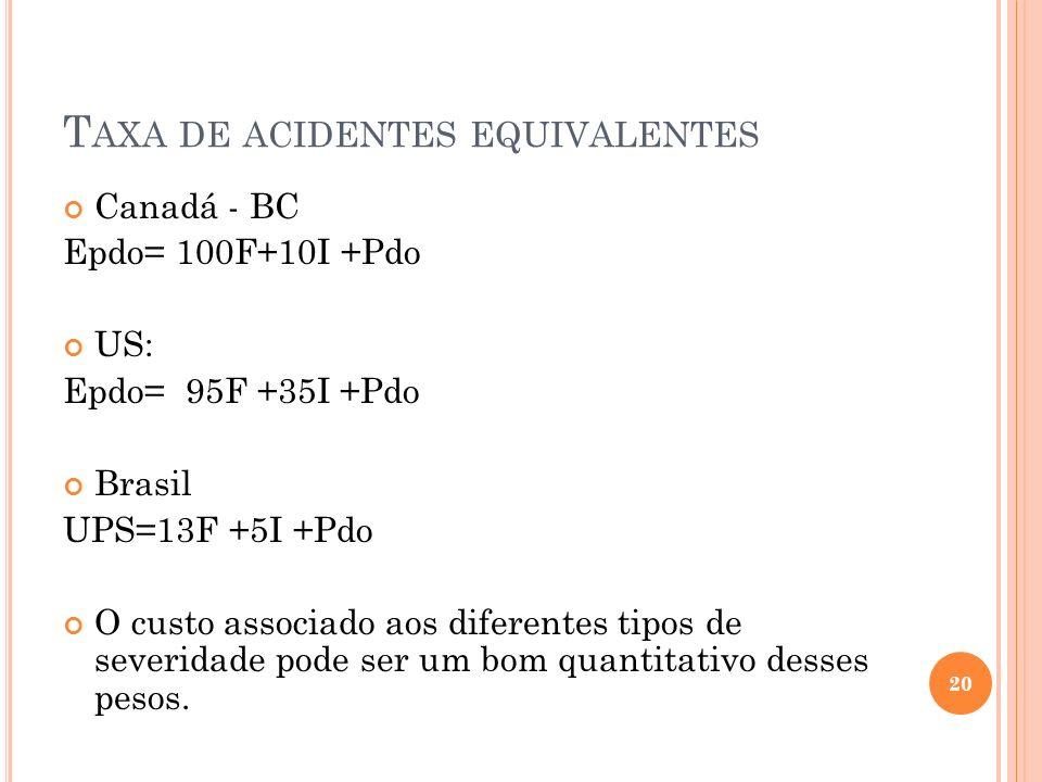 Taxa de acidentes equivalentes