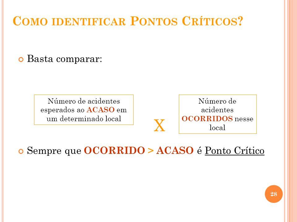 Como identificar Pontos Críticos