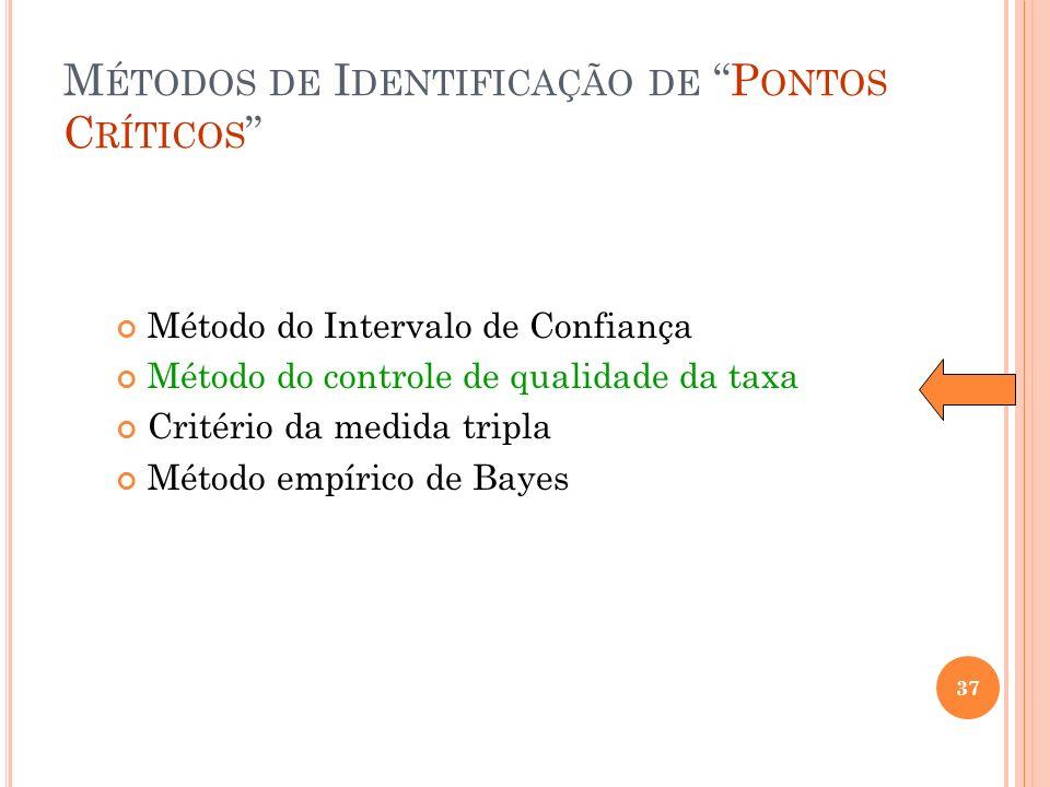 Métodos de Identificação de Pontos Críticos
