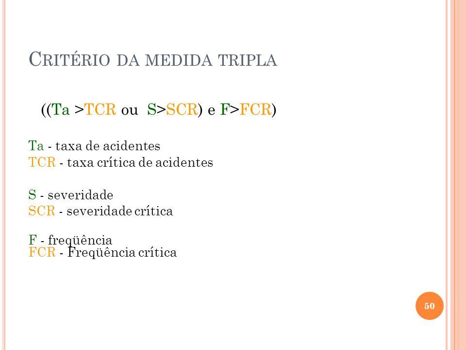Critério da medida tripla