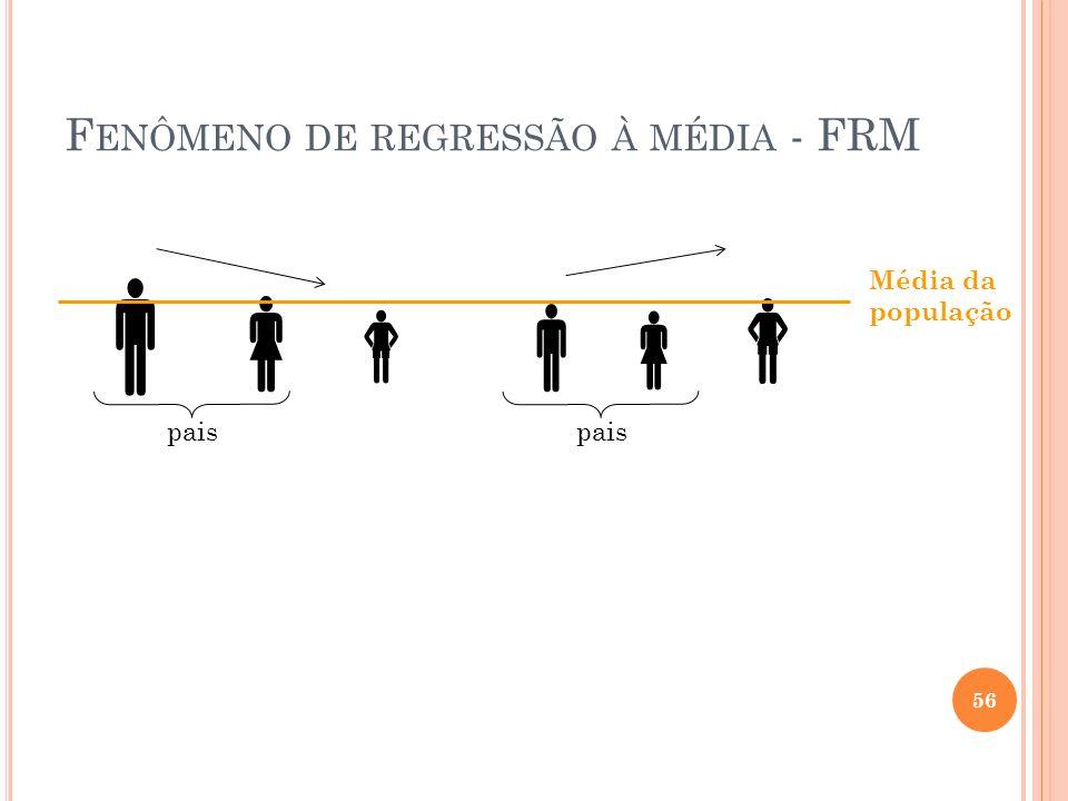 Fenômeno de regressão à média - FRM