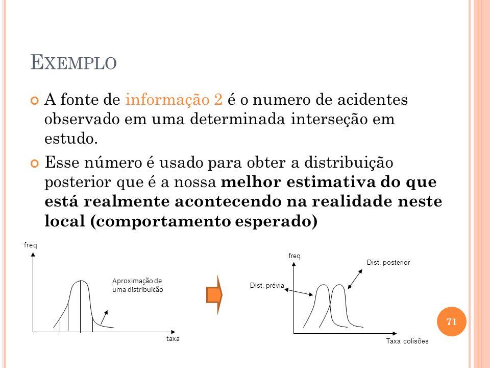 Exemplo A fonte de informação 2 é o numero de acidentes observado em uma determinada interseção em estudo.