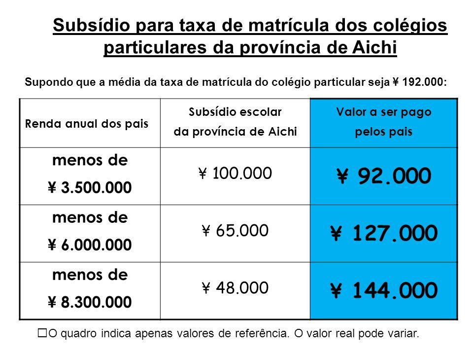 Subsídio para taxa de matrícula dos colégios particulares da província de Aichi