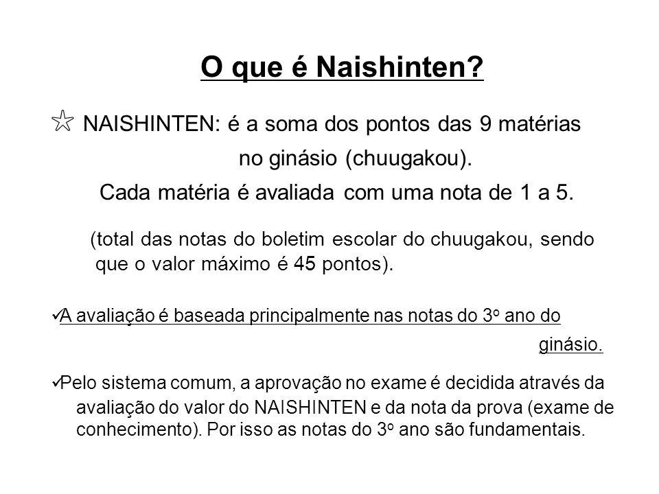O que é Naishinten ☆ NAISHINTEN: é a soma dos pontos das 9 matérias