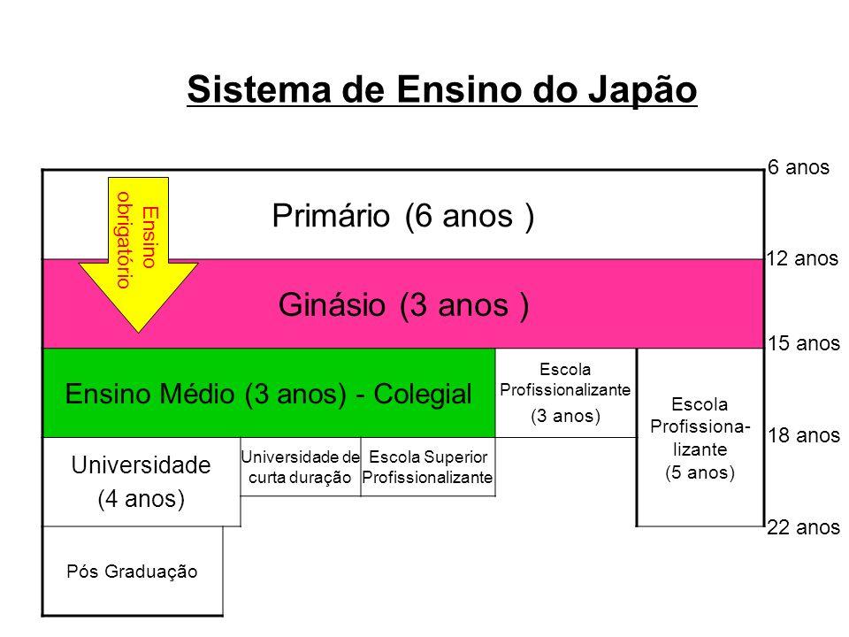 Sistema de Ensino do Japão