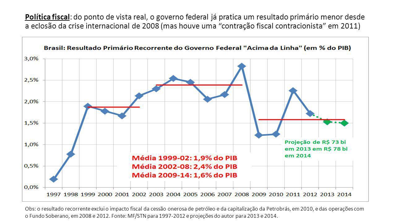 Política fiscal: do ponto de vista real, o governo federal já pratica um resultado primário menor desde a eclosão da crise internacional de 2008 (mas houve uma contração fiscal contracionista em 2011)