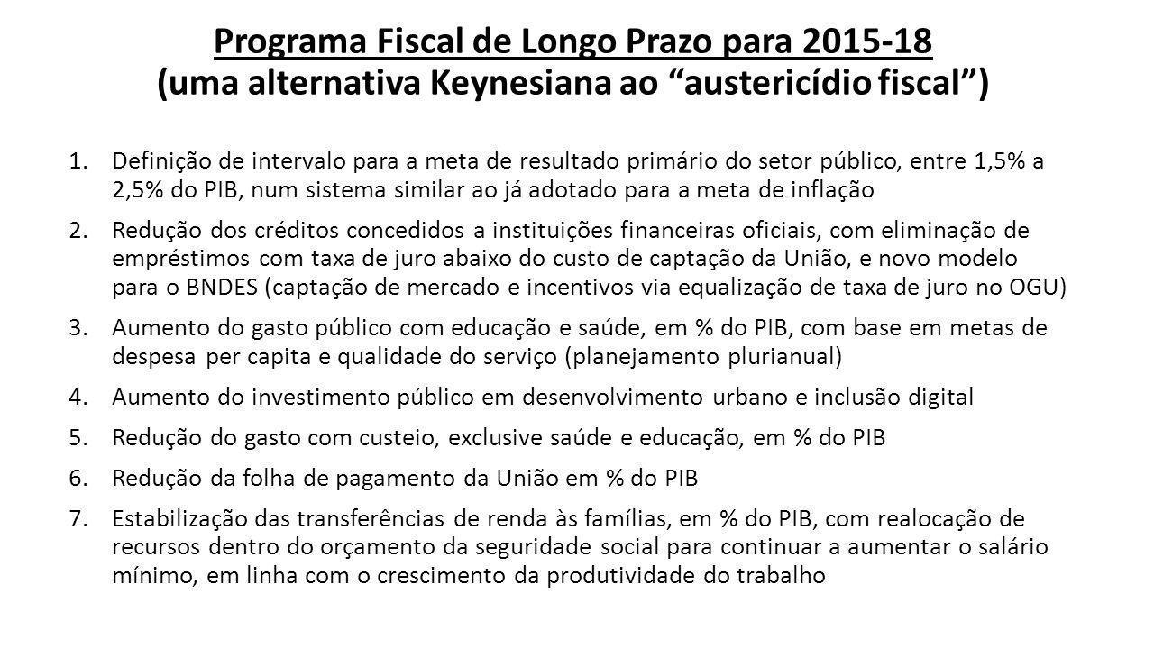 Programa Fiscal de Longo Prazo para 2015-18 (uma alternativa Keynesiana ao austericídio fiscal )