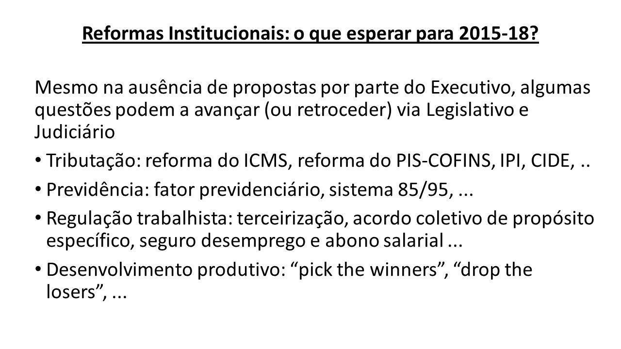 Reformas Institucionais: o que esperar para 2015-18