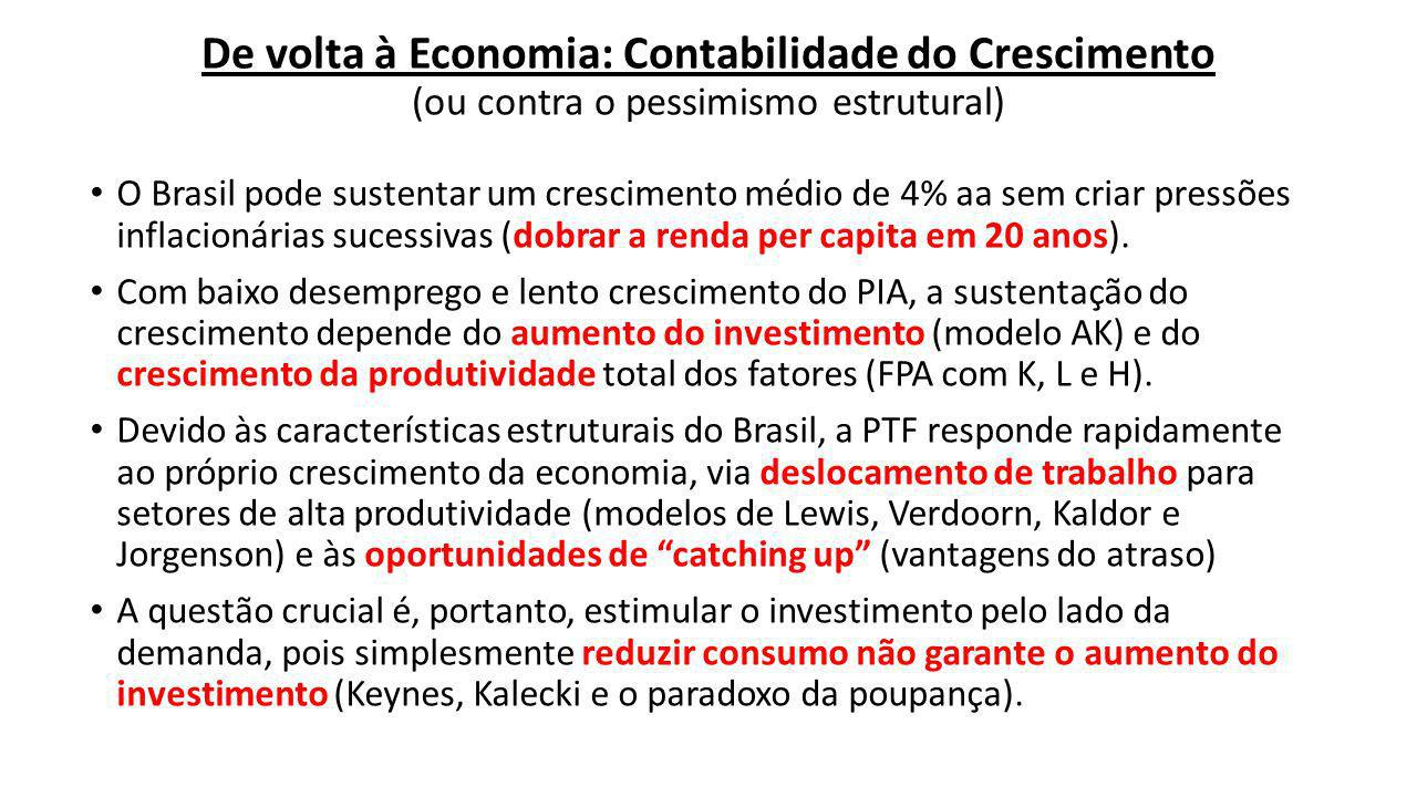 De volta à Economia: Contabilidade do Crescimento (ou contra o pessimismo estrutural)