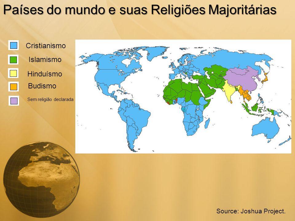 Países do mundo e suas Religiões Majoritárias