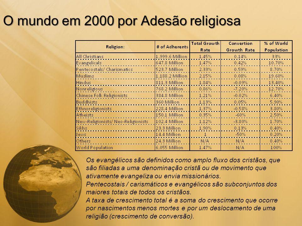 O mundo em 2000 por Adesão religiosa
