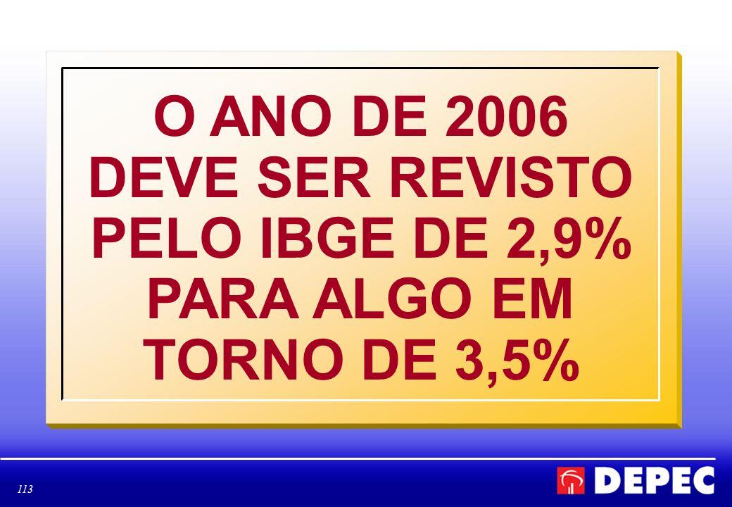 O ANO DE 2006 DEVE SER REVISTO PELO IBGE DE 2,9% PARA ALGO EM TORNO DE 3,5%