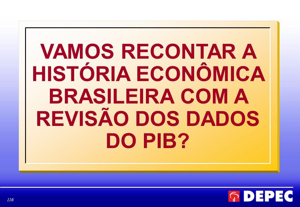 VAMOS RECONTAR A HISTÓRIA ECONÔMICA BRASILEIRA COM A REVISÃO DOS DADOS DO PIB