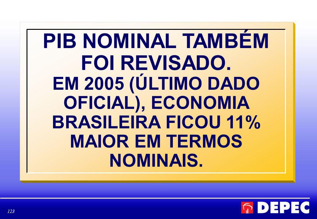 PIB NOMINAL TAMBÉM FOI REVISADO