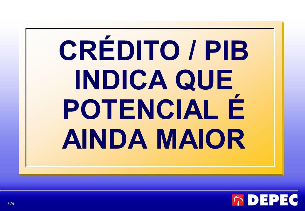 CRÉDITO / PIB INDICA QUE POTENCIAL É AINDA MAIOR