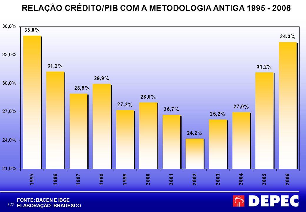 RELAÇÃO CRÉDITO/PIB COM A METODOLOGIA ANTIGA 1995 - 2006