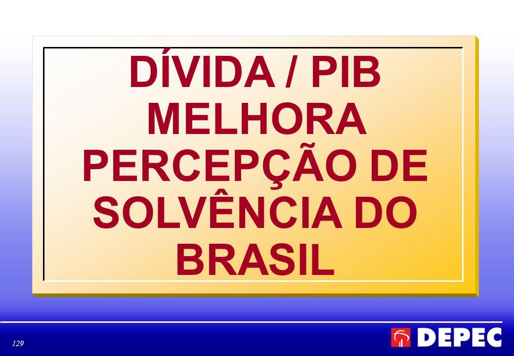 DÍVIDA / PIB MELHORA PERCEPÇÃO DE SOLVÊNCIA DO BRASIL