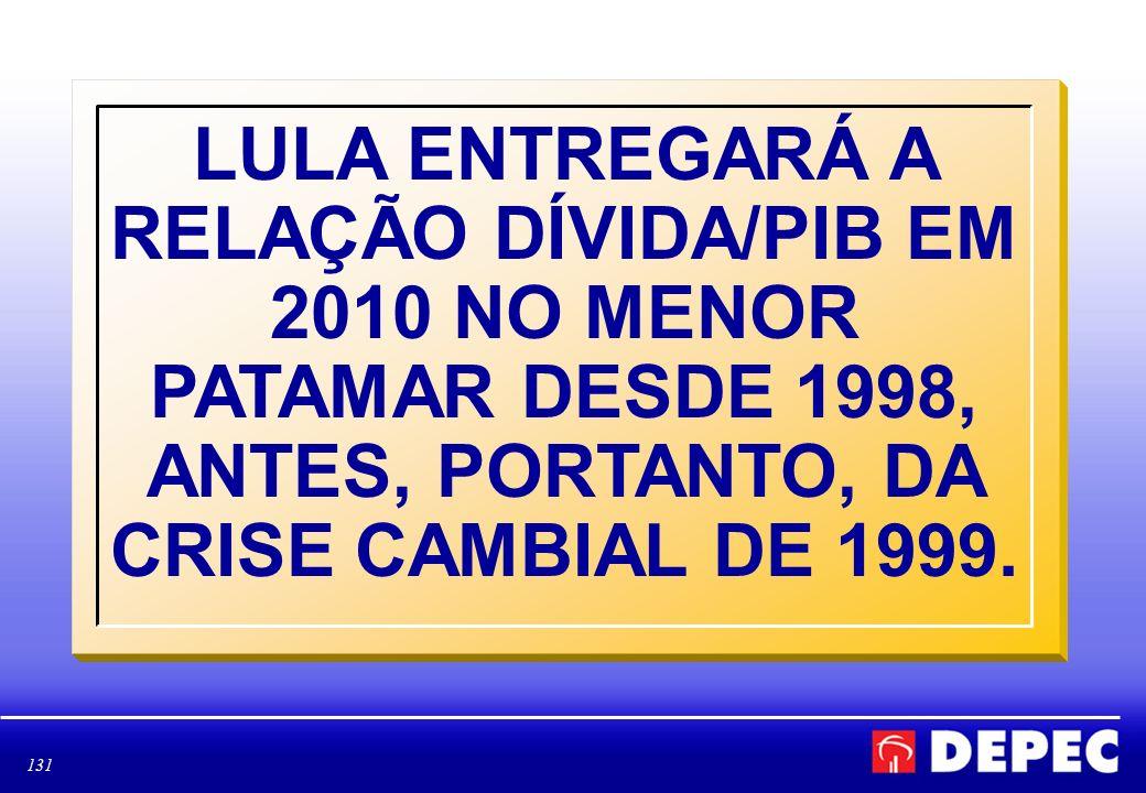LULA ENTREGARÁ A RELAÇÃO DÍVIDA/PIB EM 2010 NO MENOR PATAMAR DESDE 1998, ANTES, PORTANTO, DA CRISE CAMBIAL DE 1999.