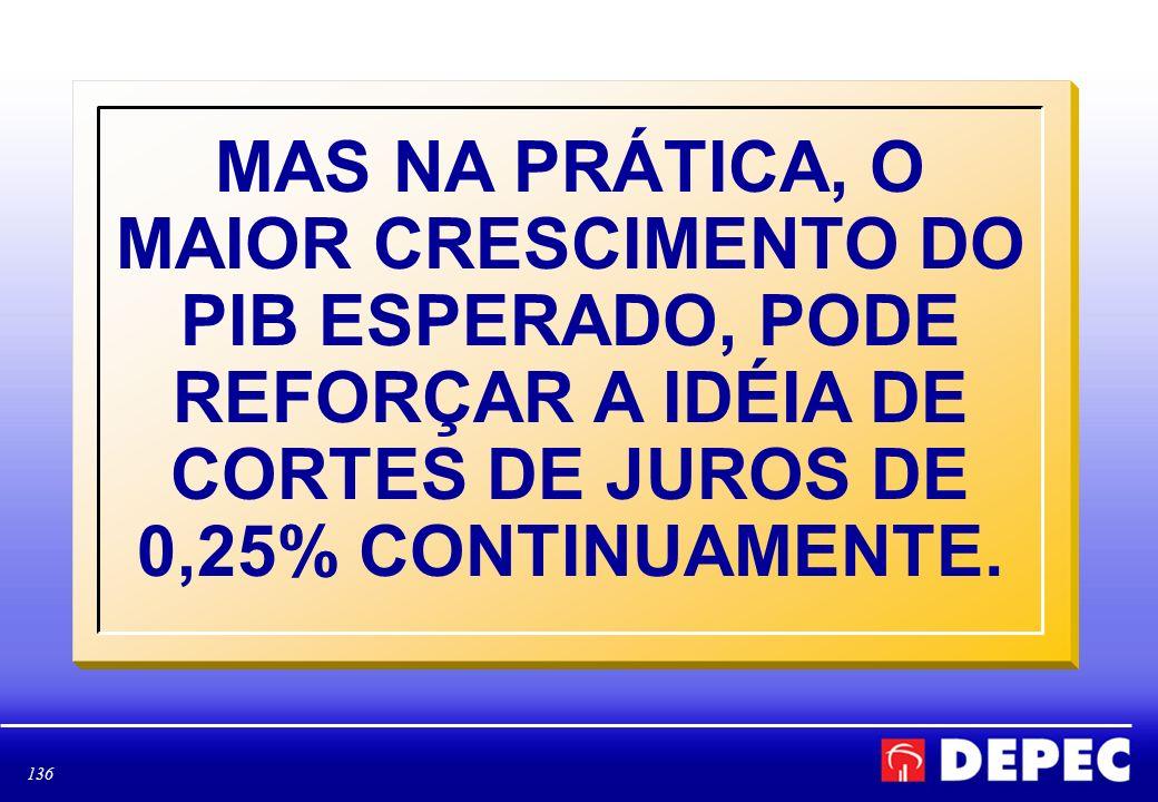MAS NA PRÁTICA, O MAIOR CRESCIMENTO DO PIB ESPERADO, PODE REFORÇAR A IDÉIA DE CORTES DE JUROS DE 0,25% CONTINUAMENTE.
