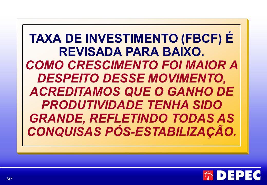 TAXA DE INVESTIMENTO (FBCF) É REVISADA PARA BAIXO